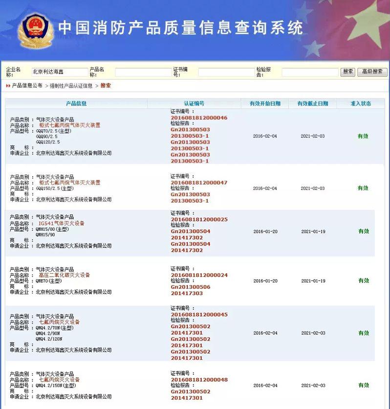 利达海鑫气体灭火产品顺利通过国家3c认证